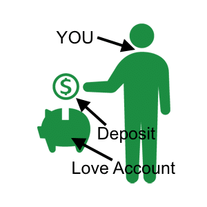 deposits love account