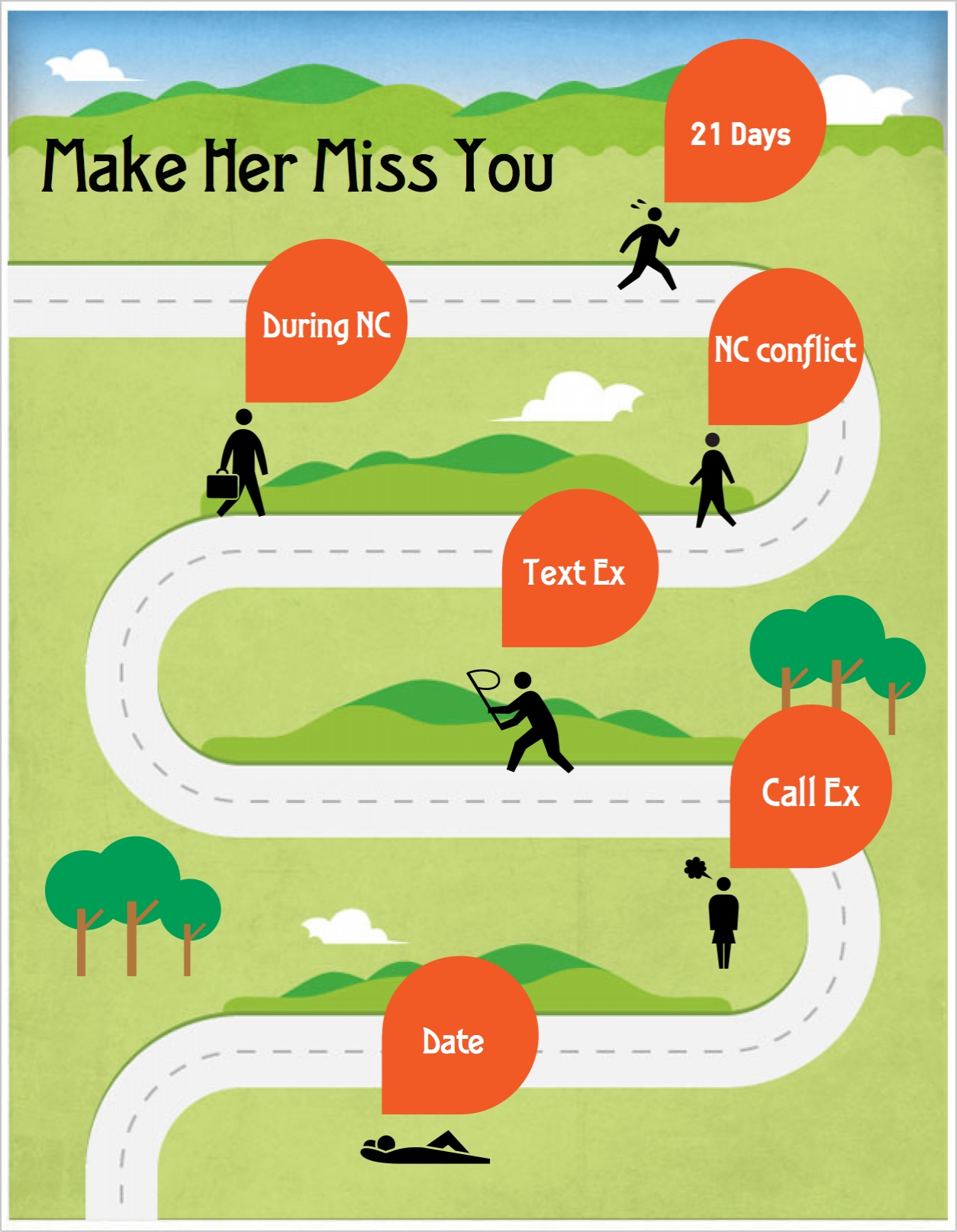 How do you know if your ex girlfriend misses you