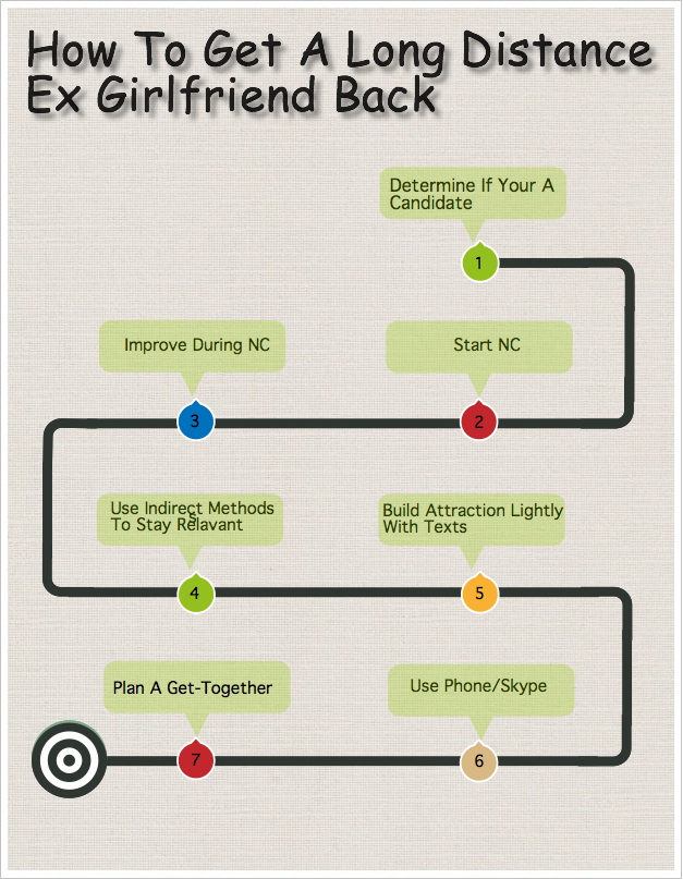 How To Get Your Ex-Girlfriend Back: THE Guide To Win