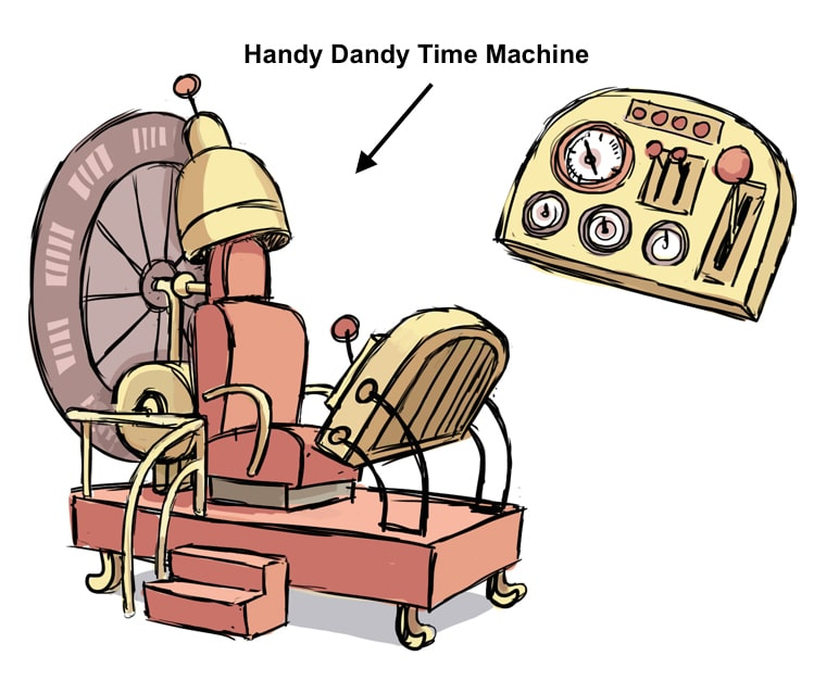 handy dandy time machine