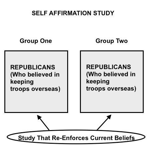 affirmation study copy