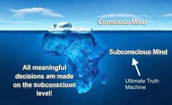 subconscious and conscious connection dating