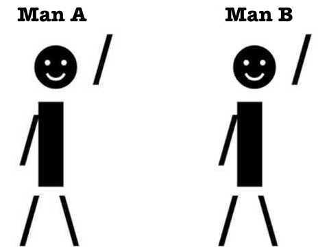 man a and b